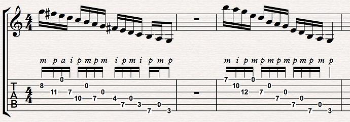 Campanella-scales