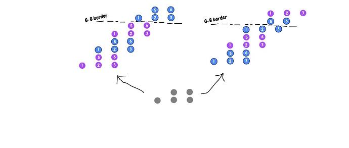 pentatonic-diagonal