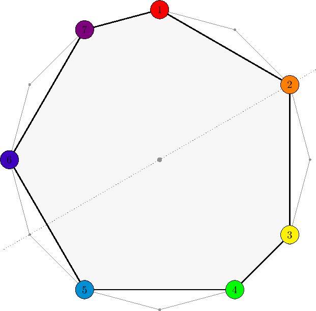 major_scale_polygon-page-001